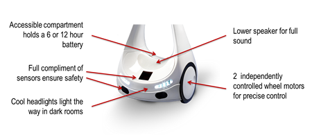 VGo lower features